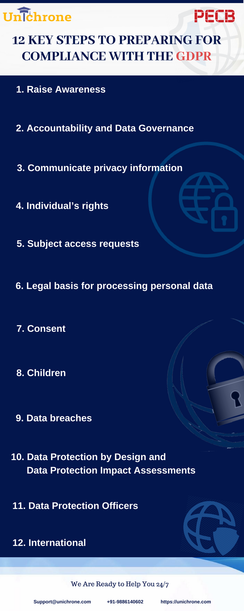 12 Key steps to Preparing for compliance with the GDPR