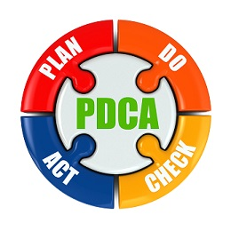 Plan, do, check, act. PDCA on ISO 27001
