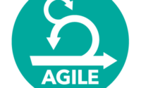 Agile Project Management - Ultimate Guide to Implementing Agile