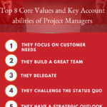 Top 8 Core Values and Key Accountabilities of Project Managers