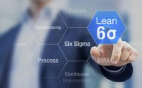 What is Six Sigma and Why is it Important to your Business?